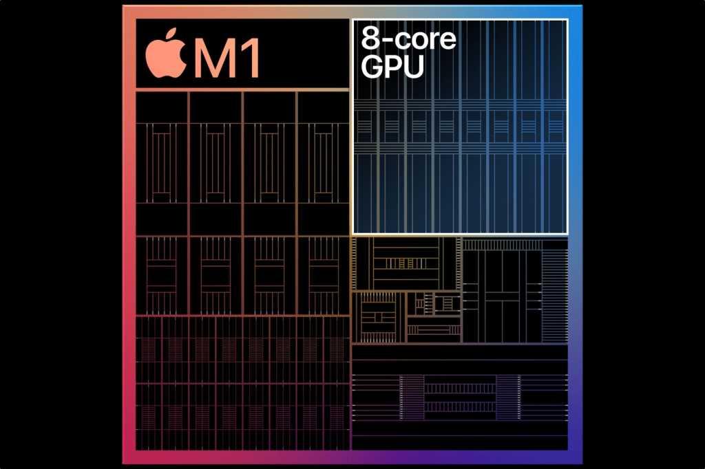 پردازنده گرافیکی Apple M1