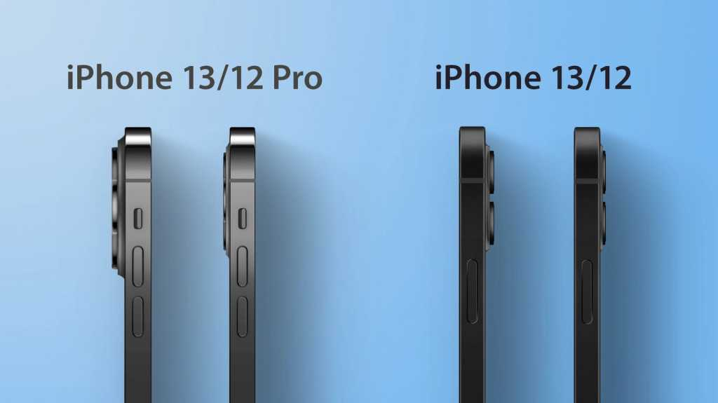 iPhone 13 rumors: Super camera stabilization to expand to all models