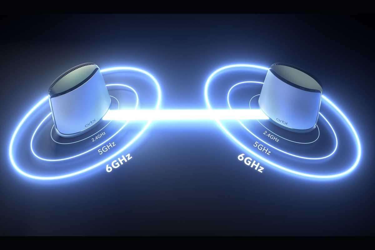 Netgear Orbi quad-band WiFi 6E backhaul illustration